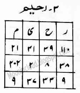 Amliyat Benefits Ya Rahimu Fazilat Naqsh Taweez ~ Urdu