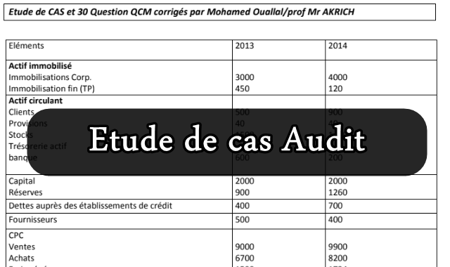 AUDIT Etude de CAS et 30 Question QCM corrigés