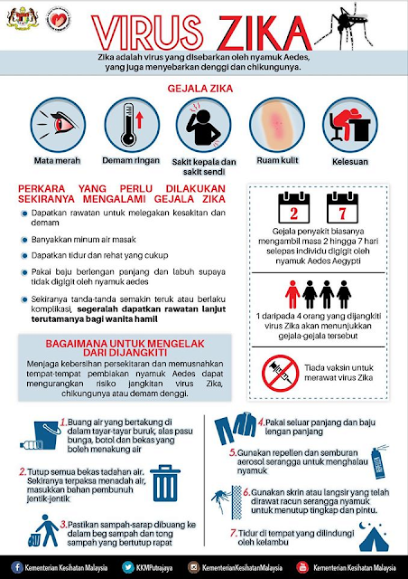 gejala dan cara mencegah zika