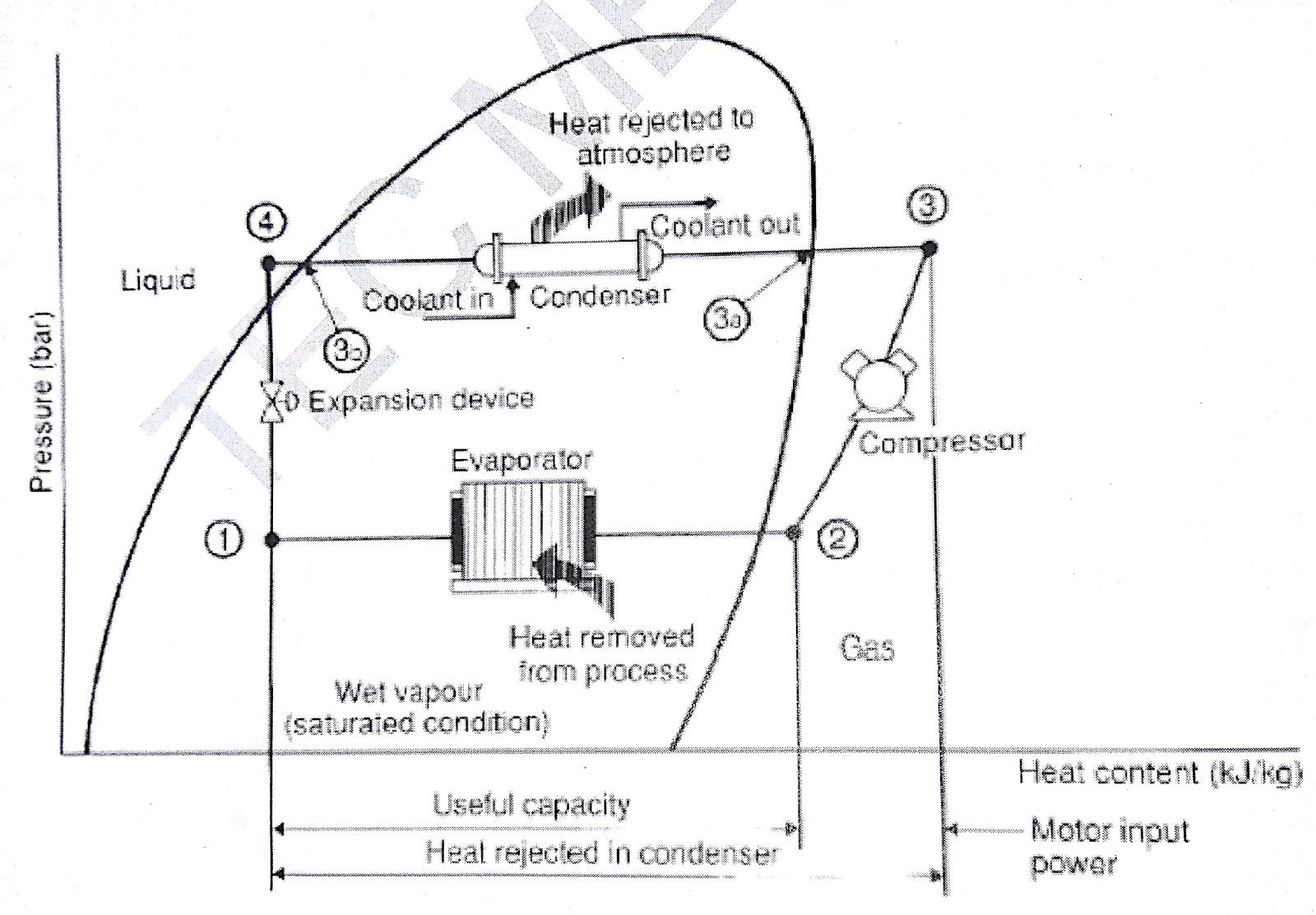 Tec Engineering