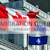 How to immigrate to Quebec as a skilled worker?