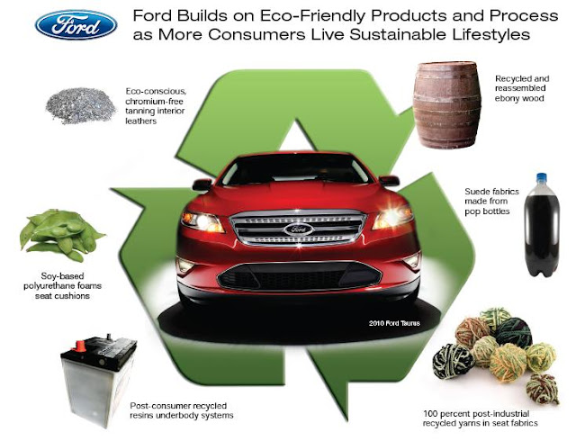 Ford Build Eco Friendly Products