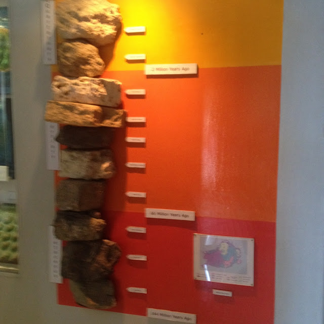 Geological history of Bohol exhibit