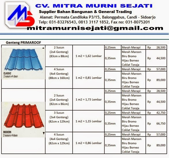 Multi Roof Surya Roof Surabaya Daftar Harga Genteng Metal
