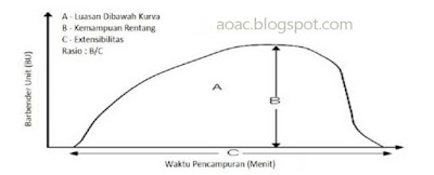 diagram ekstensogram