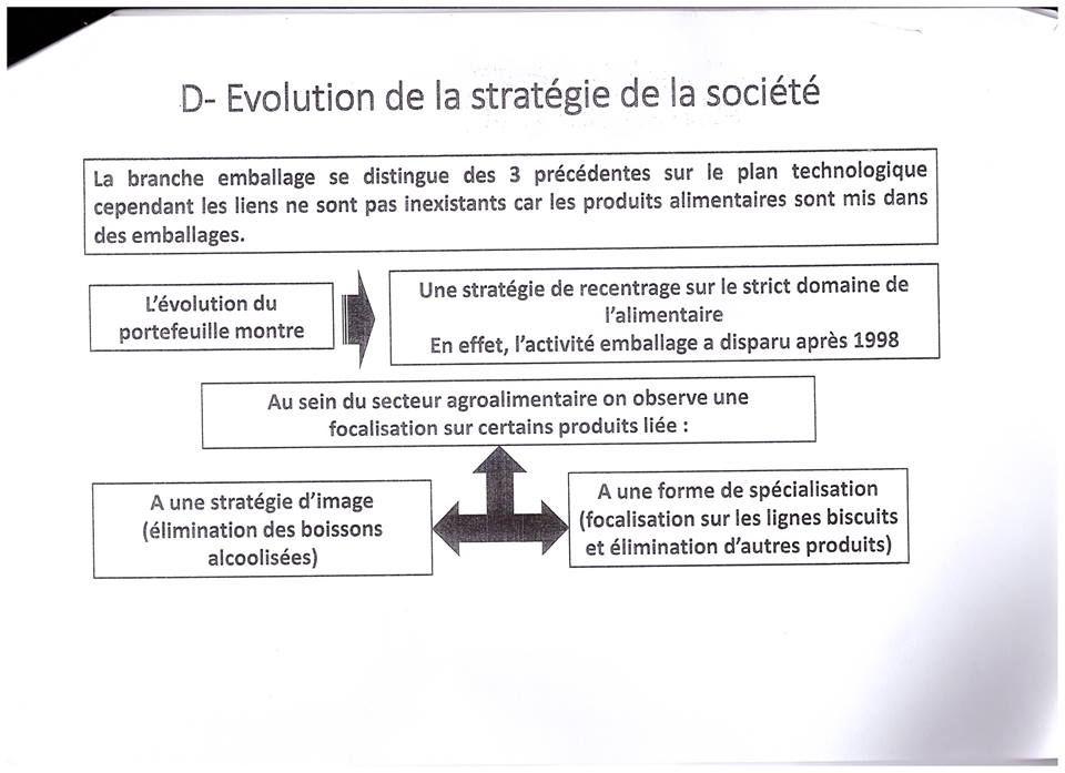 Management stratégique Cas corrigés 1