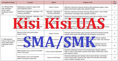 Kisi Kisi UAS Kelas XI Semester 1 Kurikulum 2013 dan KTSP 2017/2018