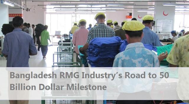 Bangladesh RMG Industry