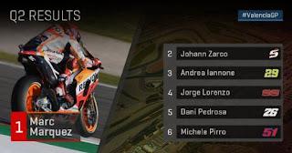 Marquez Pole Position MotoGP Valencia, Rossi Posisi 7