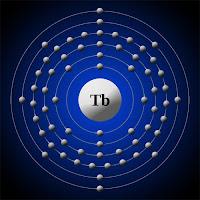 Terbiyum atomu elektron kabuk modeli