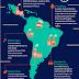 Infografía: Top Materias Primas en América Latina