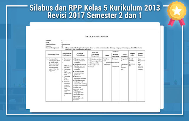 Silabus dan RPP Kelas 5 Kurikulum 2013 Revisi 2017 Semester 2 dan 1