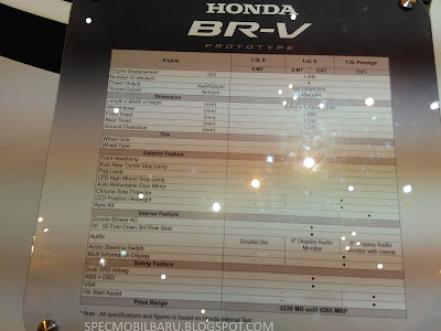 Honda BR-V Specification (click to zoom)