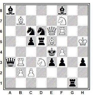 Problema de mate en 2 compuesto por Evgheni Ivanovich Umnov (1° Premio, Shakhmaty 1928)