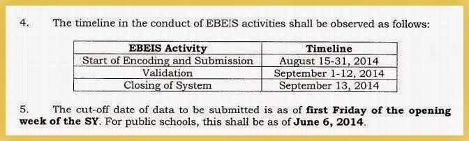 DepEd Order No. 36, series 2014 -part