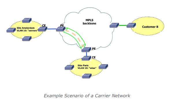 VLAN visibility across the cloud