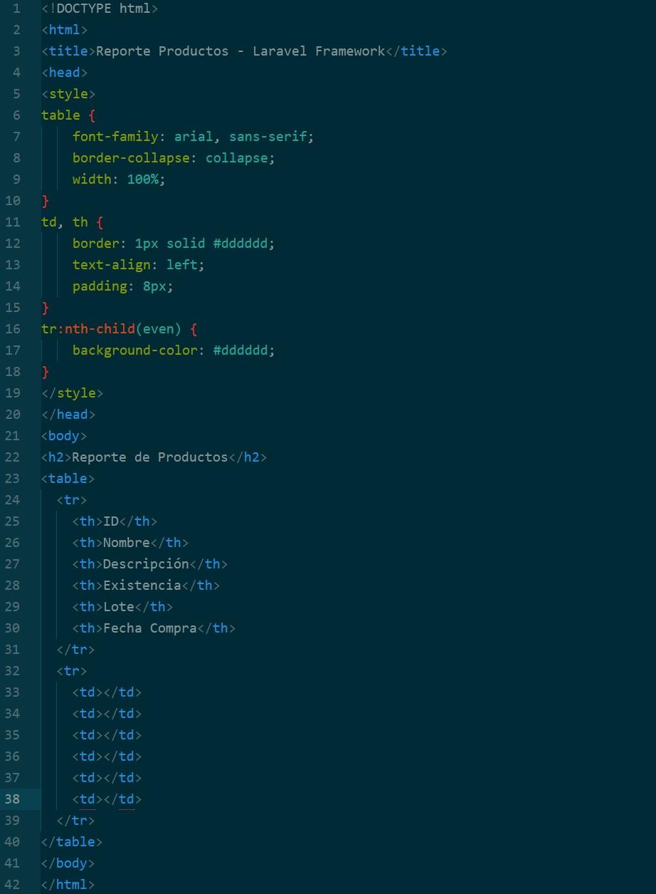Archivos blade en Laravel Framework