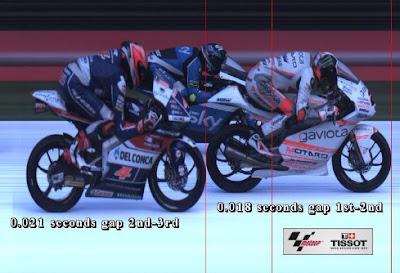 Hasil Lengkap Race Moto3 Assen, Belanda 2016