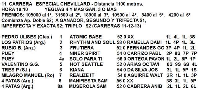 Especial Chevillard La Plata