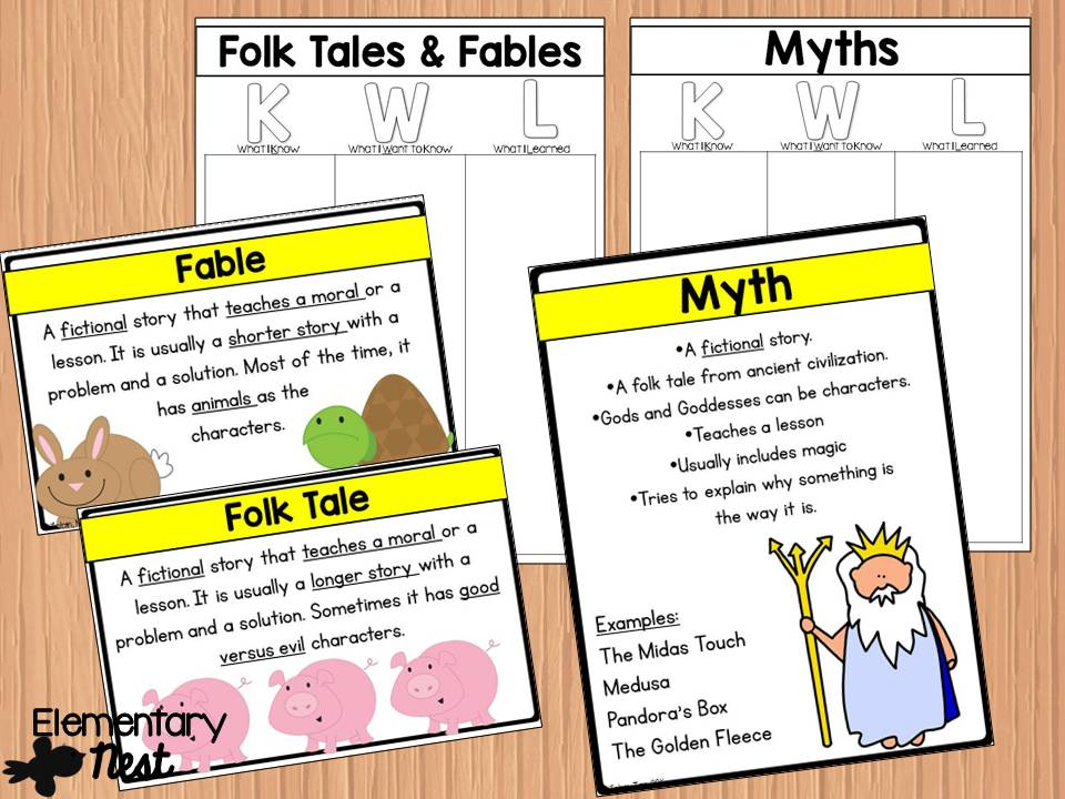 Retelling Worksheets - resultinfos