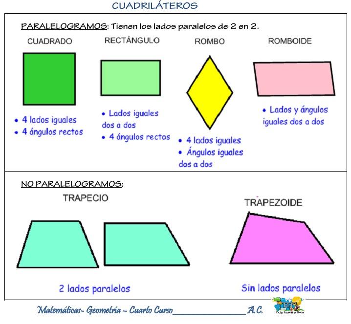 Blog de cuarto curso geometr a for Definicion de cuarto
