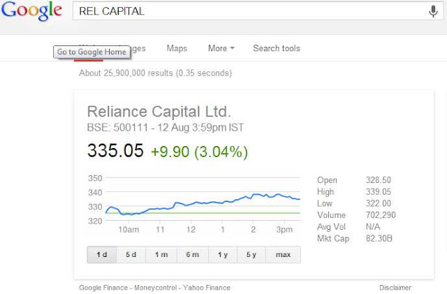 stock on google