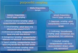 Karakteristik Perbedaan Penelitian Kualitatif dan Kuantitatif_