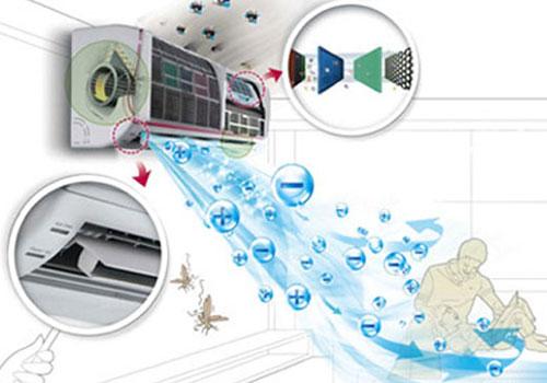 Tiết kiệm điện hiệu quả cho máy lạnh