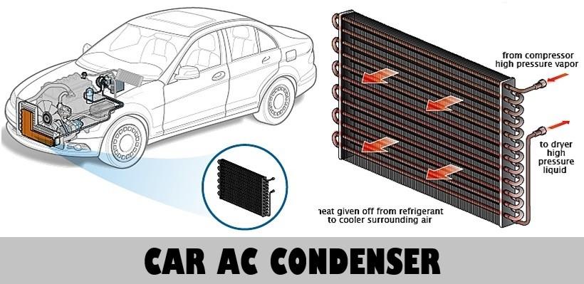 Car AC is Blowing Hot Air