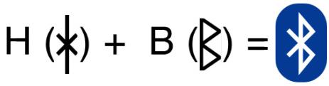 """¿Por qué Bluetooth es llamado """"Bluetooth""""?"""