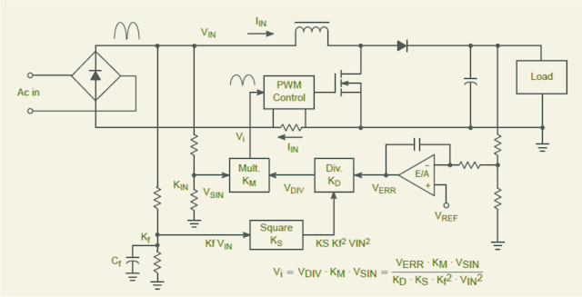 error signal divided by the square of the input voltage