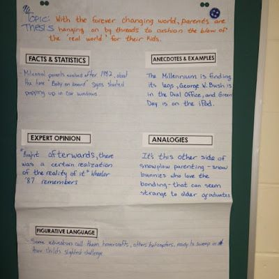 Show students different ways that writers can develop their ideas by using exemplars