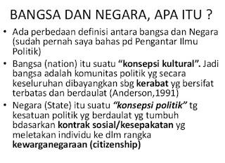 apakah makna dari bangsa apa bedanya dengan negara, perbedaan bangsa dan negara beserta contohnya, perbedaan bangsa dan negara dilihat dari pendidikan kewarganegaraan,