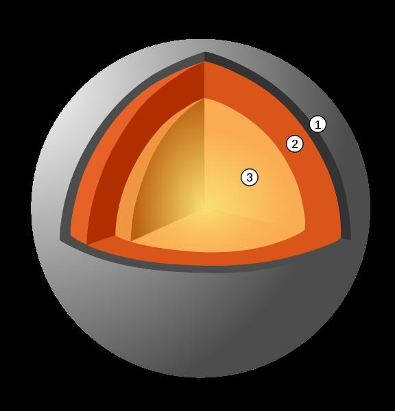 बुध ग्रह का internal structure core metallic है