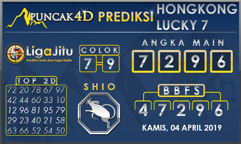 PREDIKSI TOGEL HONGKONG LUCKY7 PUNCAK4D 04 APRIL 2019