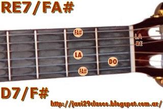 acordes de guitarra, re7 con bajo en fa#