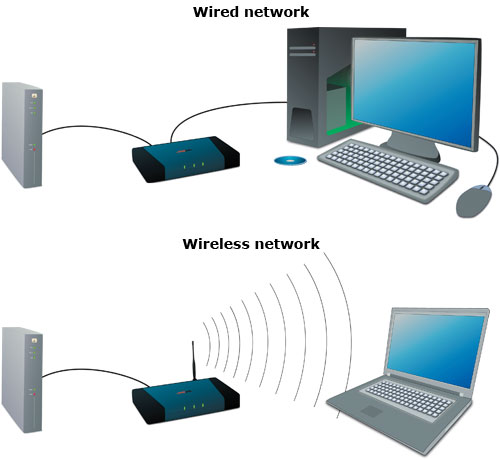 It Lab Basic Networking Concepts Interview Questions And