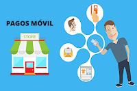 Sistema de Pago Móvil Interbancario, un novedoso sistema que permite hace pagos de bienes y servicios a través de un teléfono celular