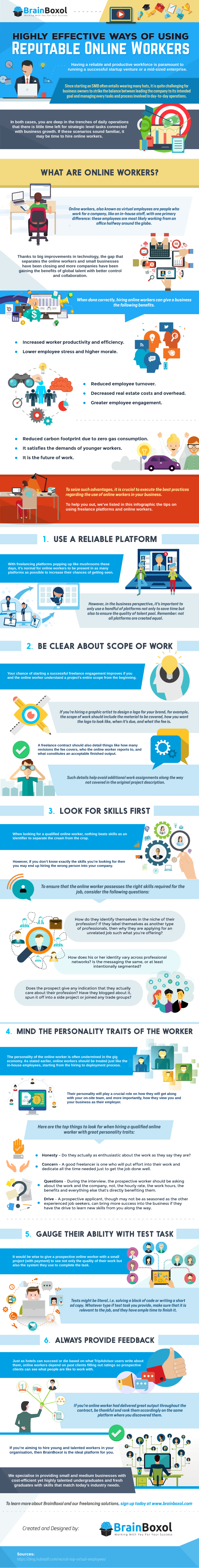 Highly Effective Ways of Using Reputable Online Workers - #Infographic