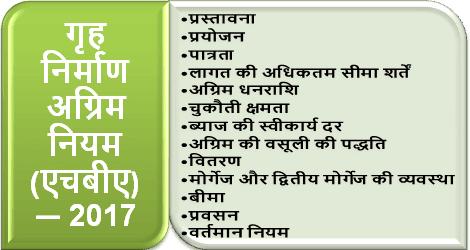 hba-rules-2017-hindi