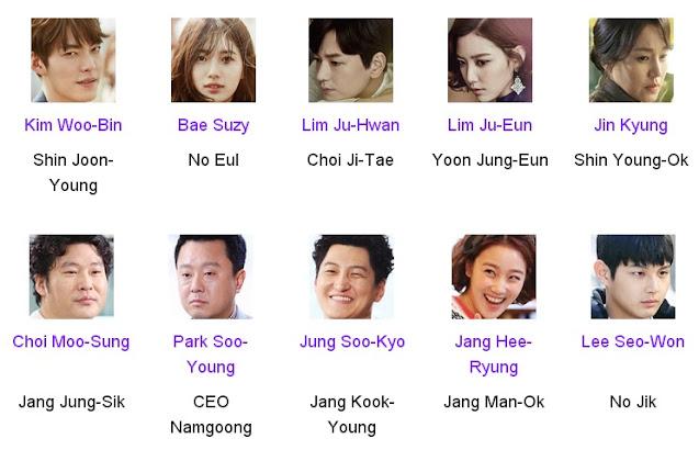Uncontrollably Fond Korean Drama Cast