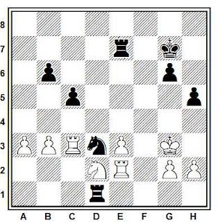 Sacrificio de eliminación de la defensa en la partida de ajedrez Rodgaard - Nunn (Olimpiada de 1988)