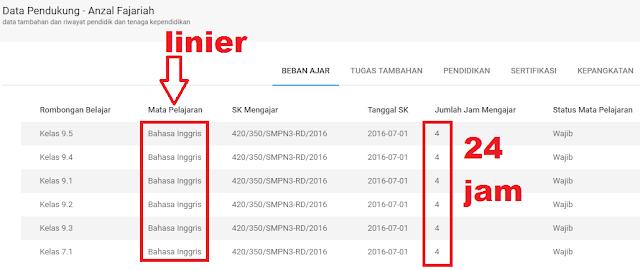 gambar jam linier di info gtk