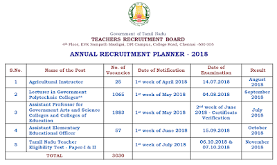 trb Annual Recruitment Planner - 2018