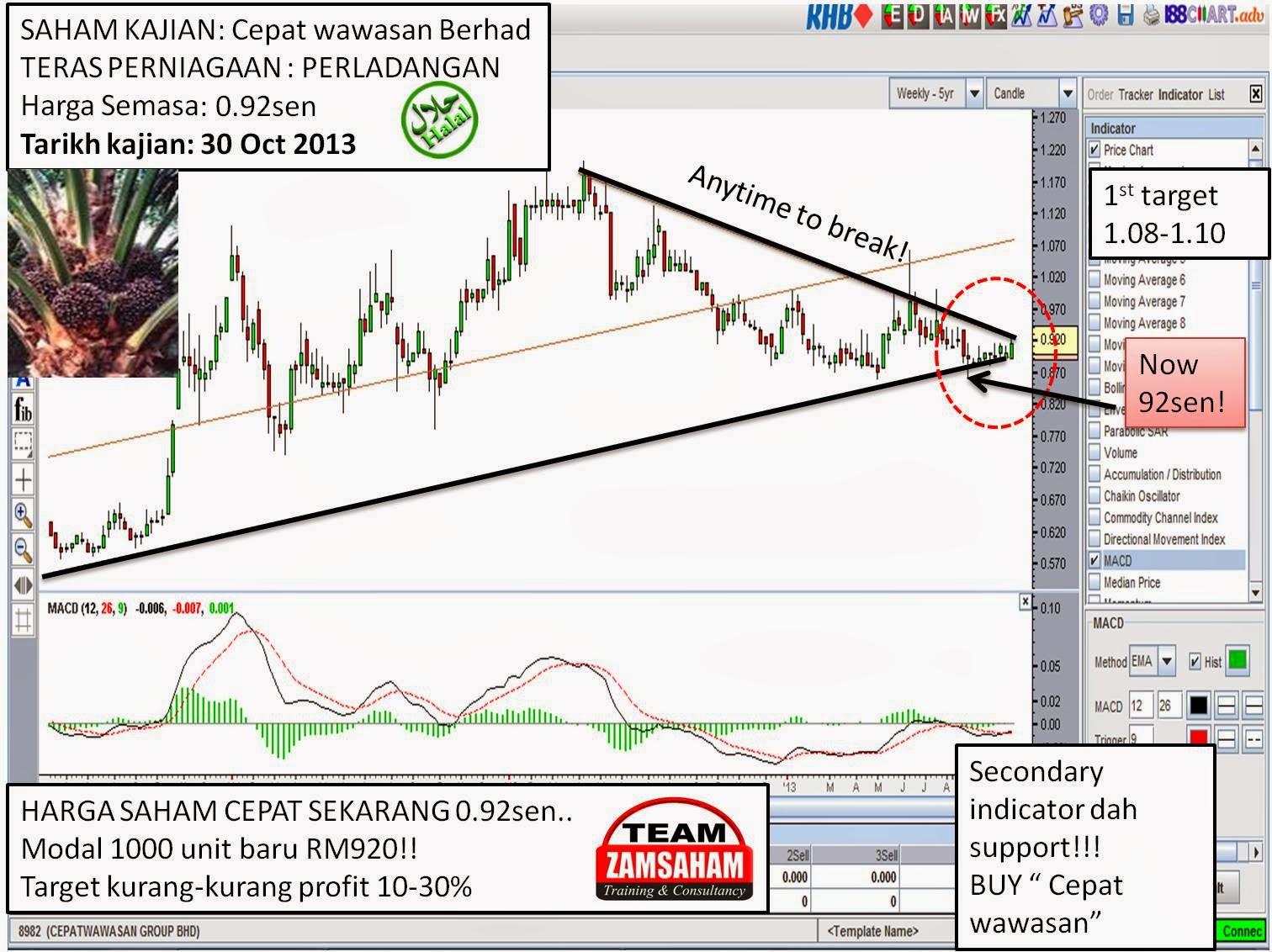 kali perdagangan forex afrika selatan ulasan produk sistem perdagangan perusahaan