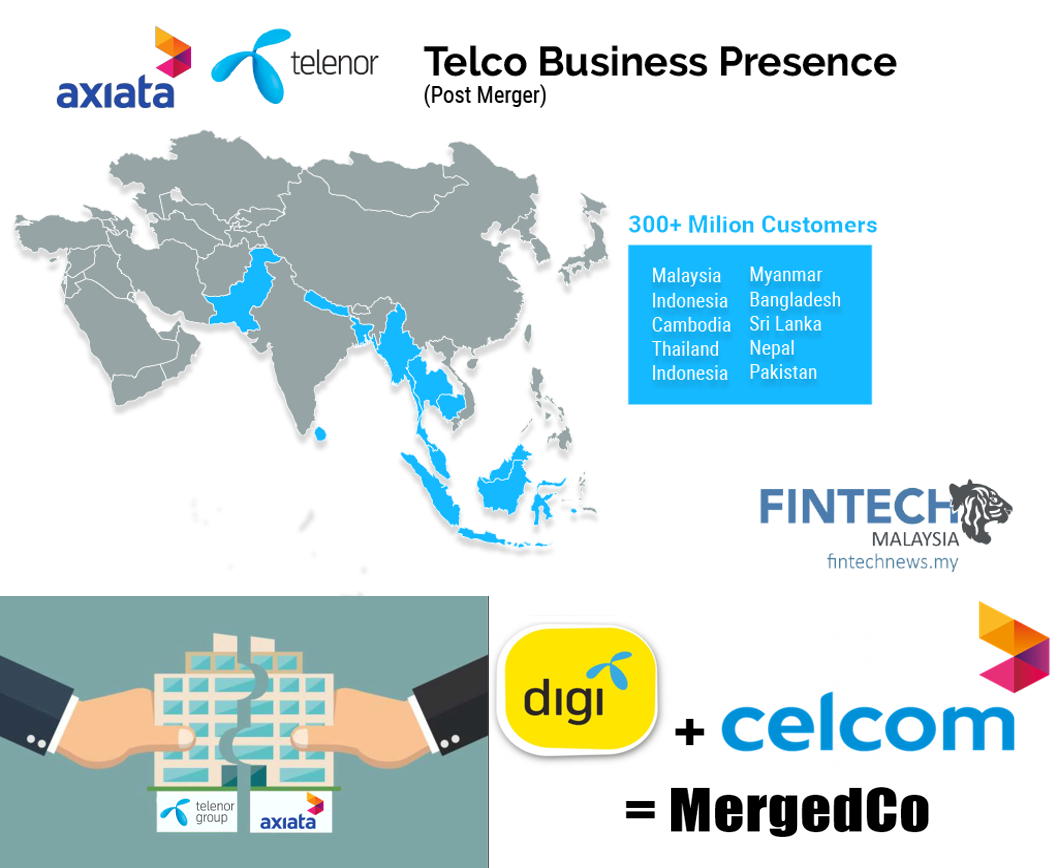 Operator Watch Blog: Telenor-Axiata Merger expected