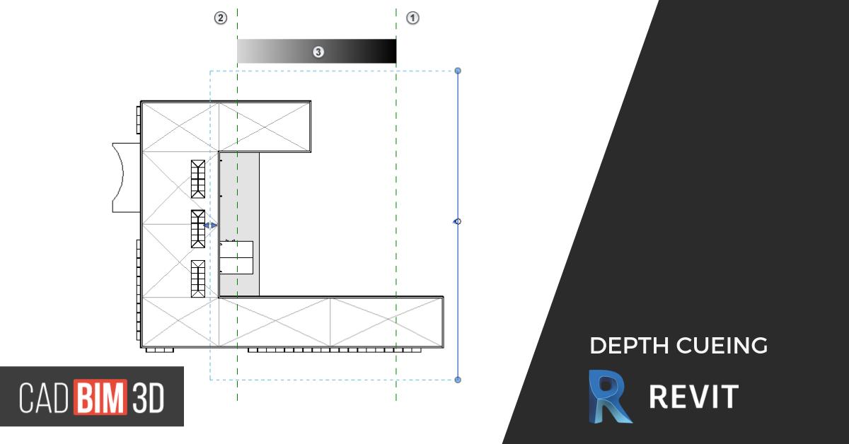 ¿Para qué sirve la opción Depth Cueing de Revit?