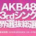 Mendunia, 'AKB48 53rd Single Sekai Senbatsu Sousenkyo' Boleh Diikuti JKT48, BNK48, TPE48