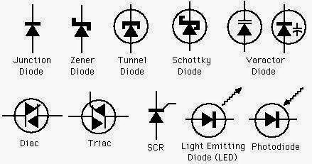 different diodes symbols   electrical engineering pics