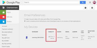 Cara Mudah Lacak HP Yang Hilang Menggunakan Gmail dan Aplikasi Find My Device